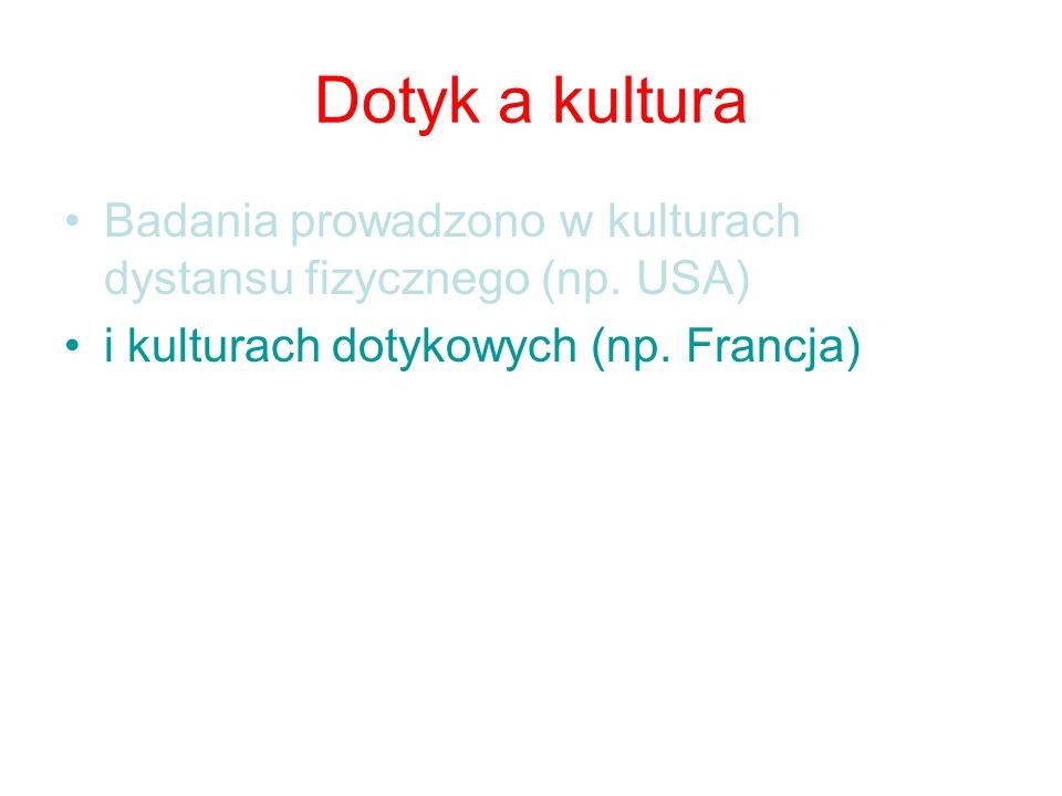 Dotyk a kultura Badania prowadzono w kulturach dystansu fizycznego (np. USA) i kulturach dotykowych (np. Francja)