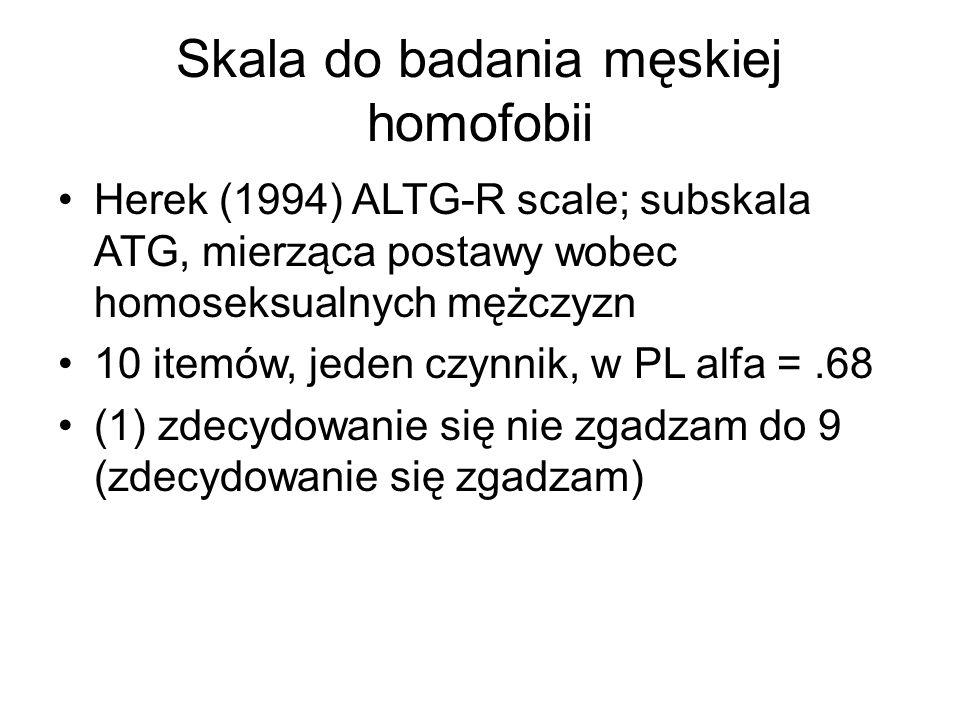 Skala do badania męskiej homofobii Herek (1994) ALTG-R scale; subskala ATG, mierząca postawy wobec homoseksualnych mężczyzn 10 itemów, jeden czynnik,
