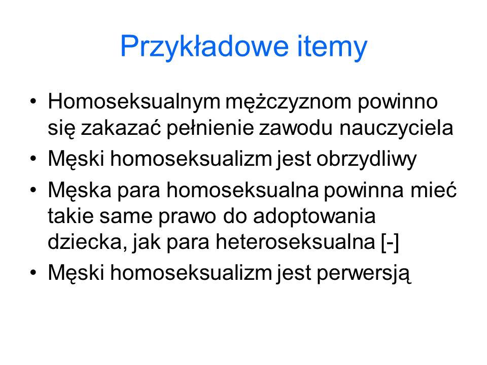 Przykładowe itemy Homoseksualnym mężczyznom powinno się zakazać pełnienie zawodu nauczyciela Męski homoseksualizm jest obrzydliwy Męska para homoseksu