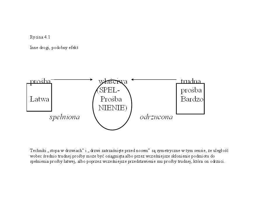 Dynamika technik wpływu społecznego Jensen, King i Carciopollo – technika zbliżania się do celu Założenia i inspiracje: Teoria Hulla z lat 30.