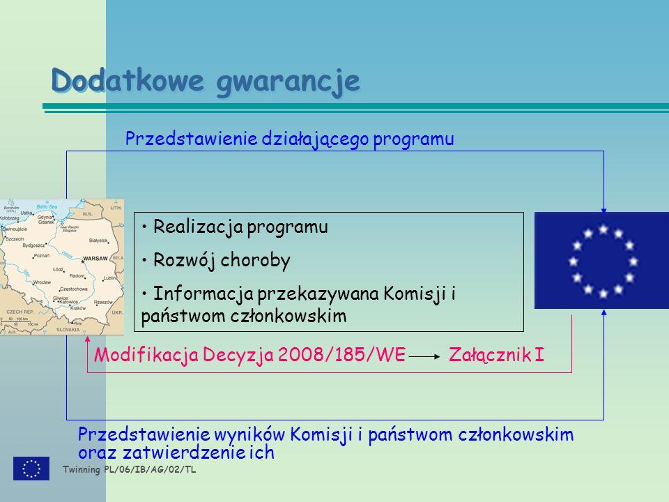 Twinning PL/06/IB/AG/02/TL Dodatkowe gwarancje Przedstawienie działającego programu Realizacja programu Rozwój choroby Informacja przekazywana Komisji i państwom członkowskim Modifikacja Decyzja 2008/185/WE Załącznik I Przedstawienie wyników Komisji i państwom członkowskim oraz zatwierdzenie ich