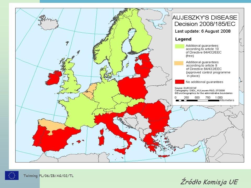 Twinning PL/06/IB/AG/02/TL Źródło Komisja UE