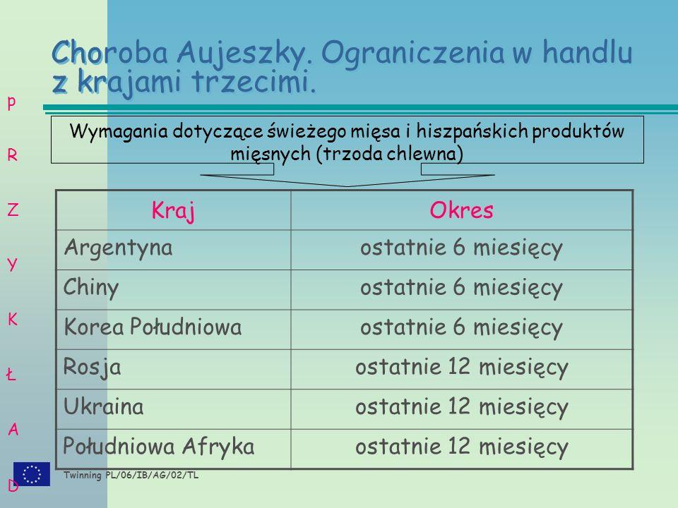Twinning PL/06/IB/AG/02/TL Choroba Aujeszky. Ograniczenia w handlu z krajami trzecimi.