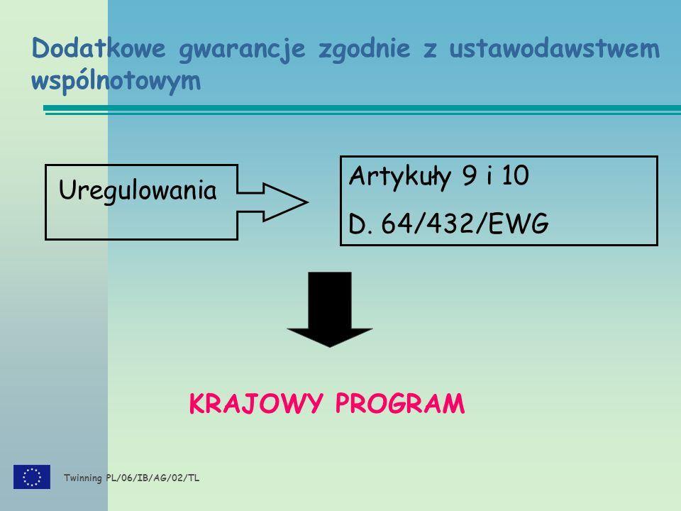 Twinning PL/06/IB/AG/02/TL Dodatkowe gwarancje związane z chorobą Aujeszkyego D.