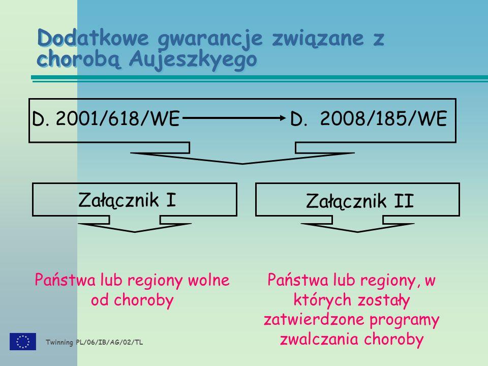 Twinning PL/06/IB/AG/02/TL 1) Pochodzenie z krajów lub regionów wolnych (Załącznik I), lub 2) Pochodzenie z krajów lub regionów z Załącznika II i z gospodarstwa y de explotación calificada, lub 3)  Choroba podlegająca obowiązkowi zatwierdzenia.