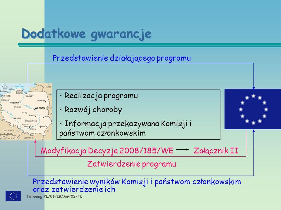 Twinning PL/06/IB/AG/02/TL KRAJE POZA ZAŁĄCZNIKIEM II (Dotknięte) KRAJE WOLNE ZAŁĄCZNIK I KRAJE Z ZATWIERDZONYMI RROGRAMAMI (ZAŁĄCZNIK II) WYMAGANIA DECYZJA 2008/185/WE