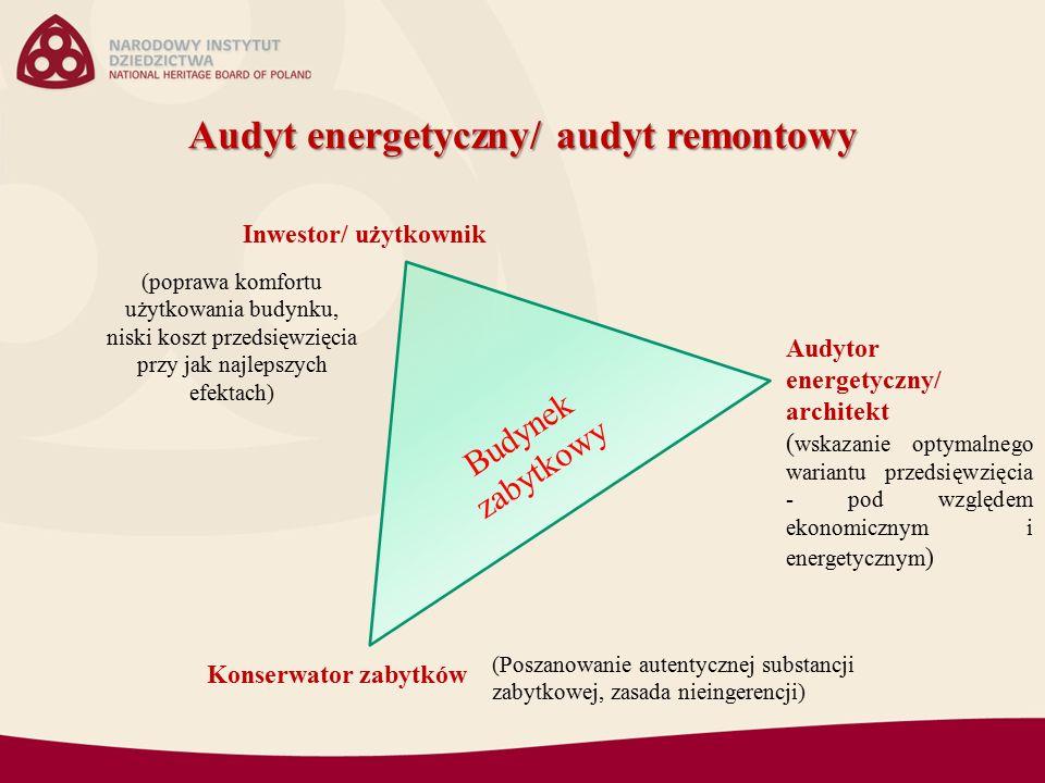 Audyt energetyczny/ audyt remontowy Budynek zabytkowy Inwestor/ użytkownik Audytor energetyczny/ architekt ( wskazanie optymalnego wariantu przedsięwzięcia - pod względem ekonomicznym i energetycznym ) Konserwator zabytków (poprawa komfortu użytkowania budynku, niski koszt przedsięwzięcia przy jak najlepszych efektach) (Poszanowanie autentycznej substancji zabytkowej, zasada nieingerencji)