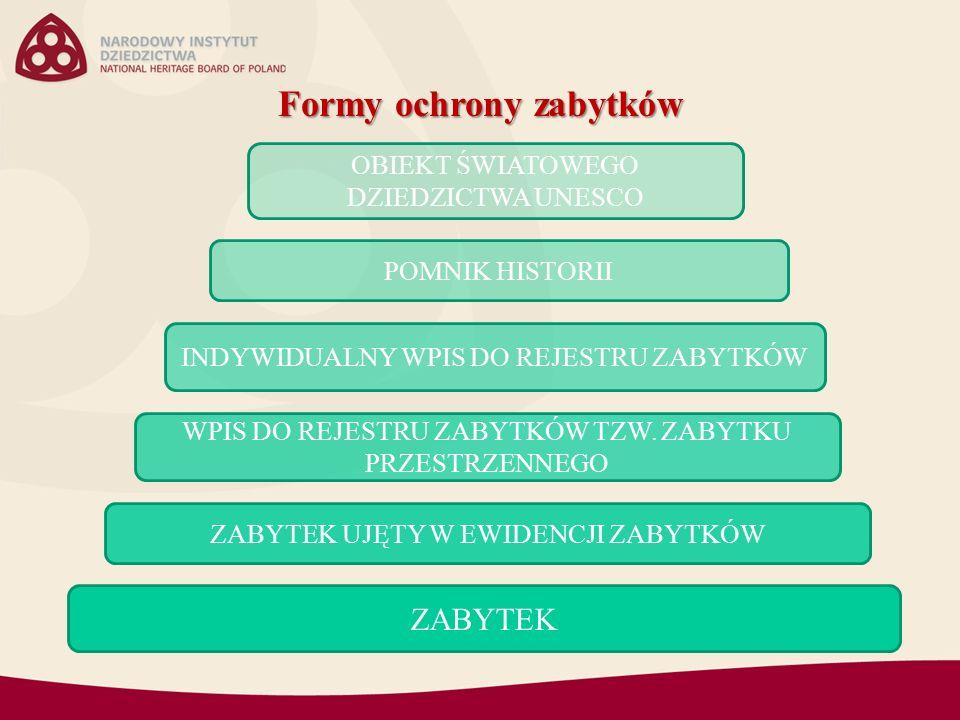 Formy ochrony zabytków ZABYTEK ZABYTEK UJĘTY W EWIDENCJI ZABYTKÓW WPIS DO REJESTRU ZABYTKÓW TZW.