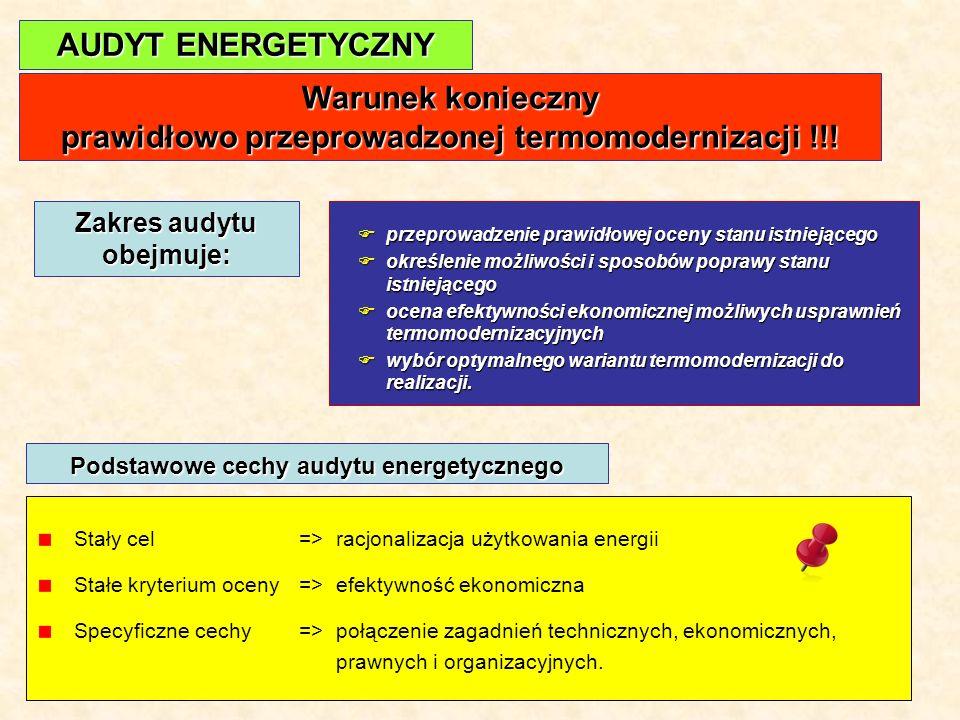 11 Warunek konieczny prawidłowo przeprowadzonej termomodernizacji !!.