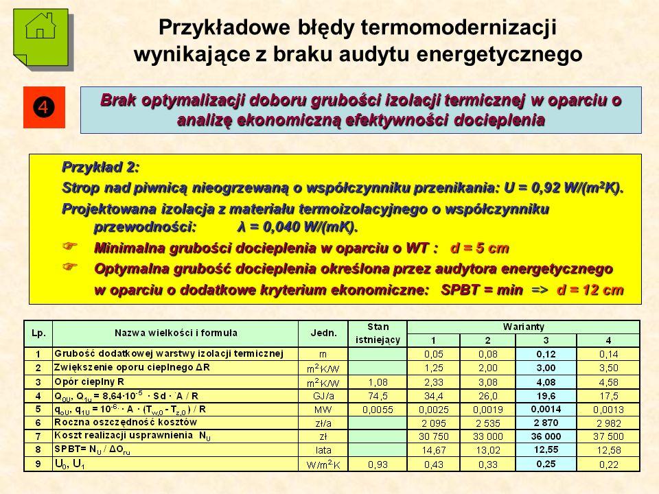 16 Przykładowe błędy termomodernizacji wynikające z braku audytu energetycznego Przykład 2: Strop nad piwnicą nieogrzewaną o współczynniku przenikania: U = 0,92 W/(m 2 K).