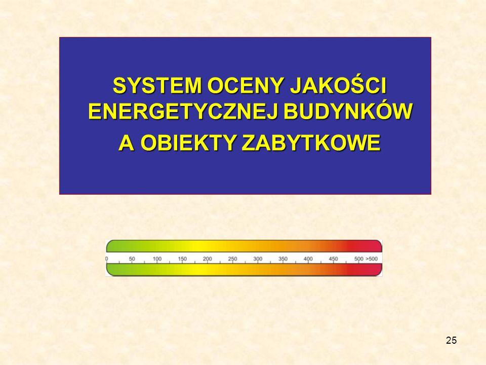 25 SYSTEM OCENY JAKOŚCI ENERGETYCZNEJ BUDYNKÓW A OBIEKTY ZABYTKOWE
