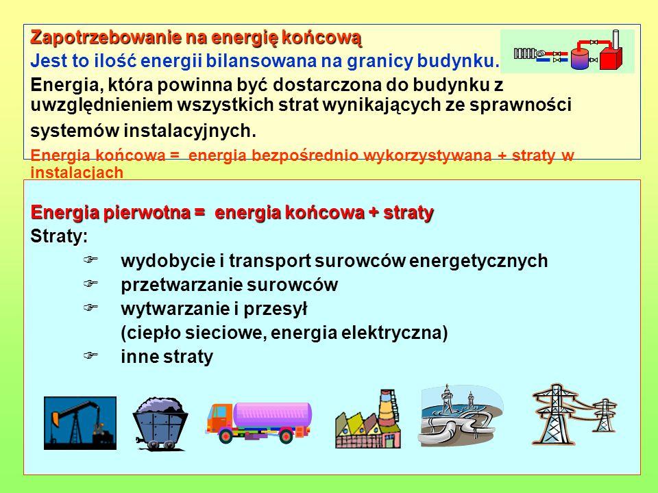 28 Zapotrzebowanie na energię końcową Jest to ilość energii bilansowana na granicy budynku.