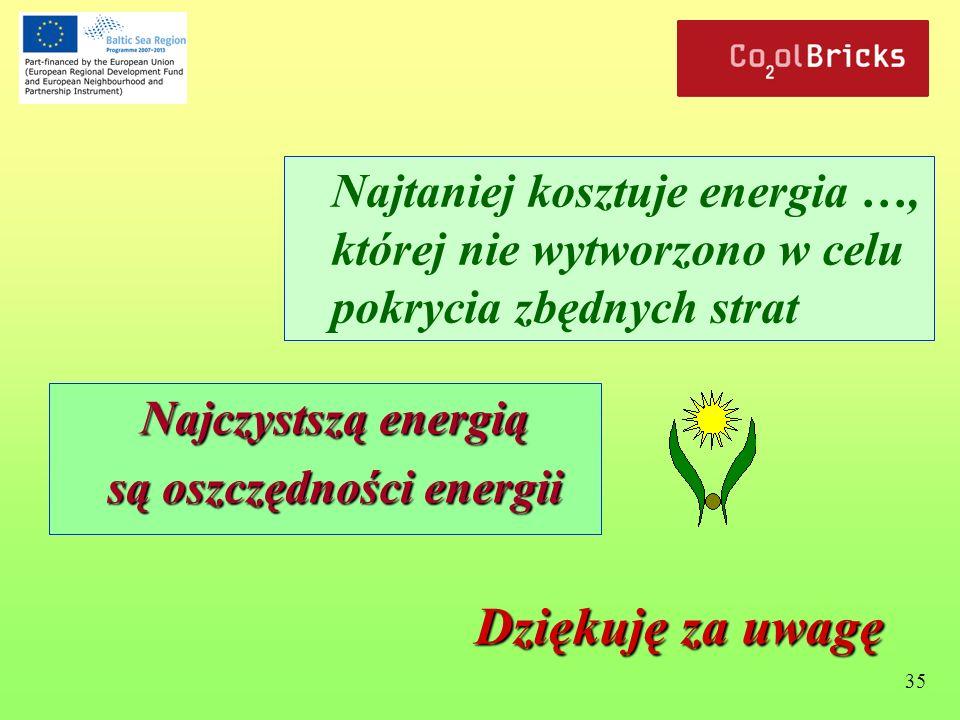 35 Najtaniej kosztuje energia …, której nie wytworzono w celu pokrycia zbędnych strat Dziękuję za uwagę Najczystszą energią są oszczędności energii