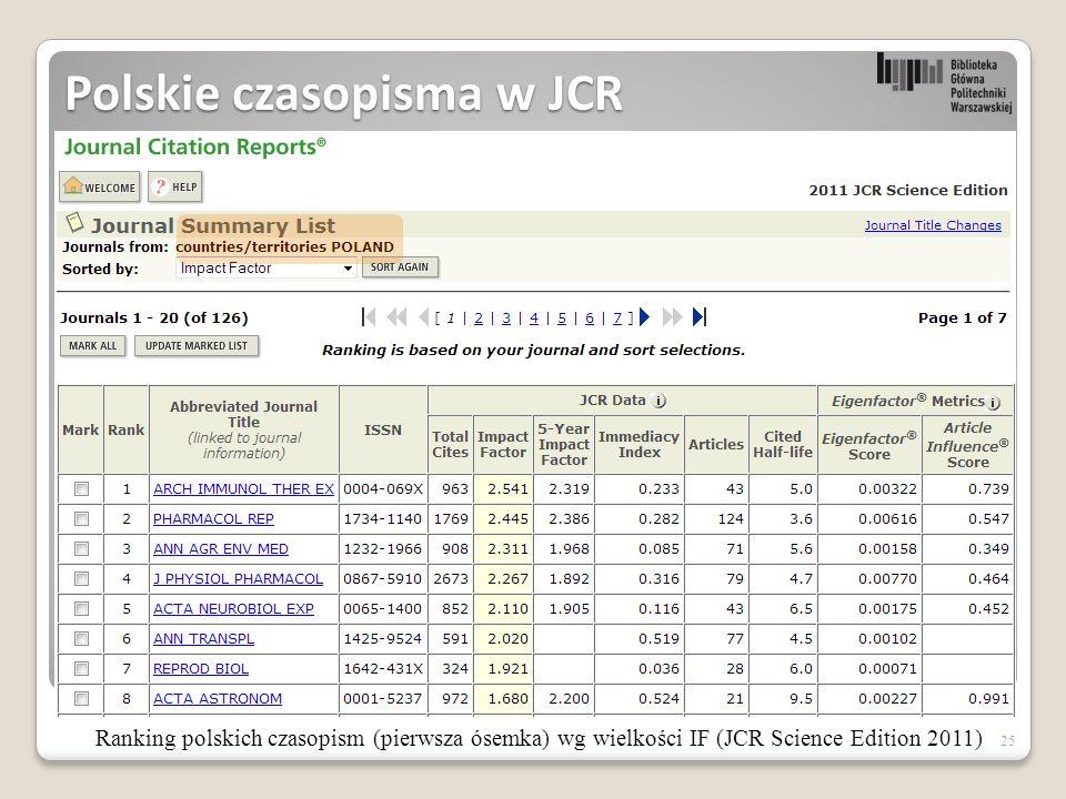 Rocznik Całkowita liczba czasopism Liczba polskich czasopism Procentowy udział Polski 20086620590,89 200973871031,39 201080731221,51 201183361261,51 Źródło: Journal Citation Reports Science Edition 2008-2011.