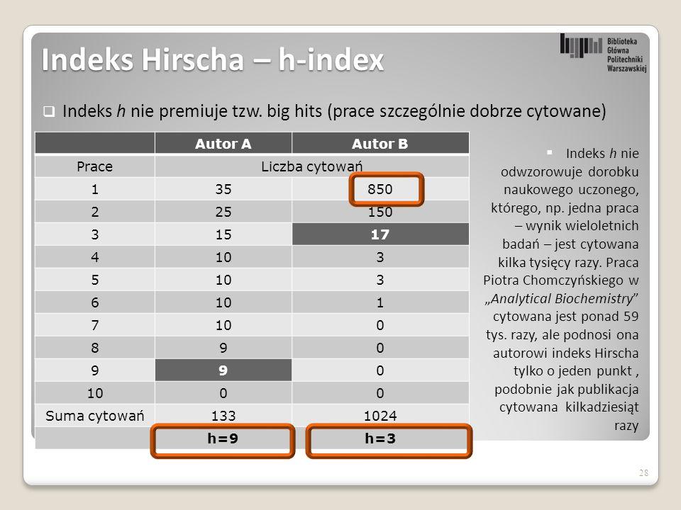 28  Indeks h nie premiuje tzw.