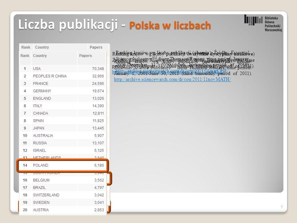 5 Liczba publikacji - Polska w liczbach Ranking krajów wg liczby publikacji (wszystkie dyscypliny naukowe) Źródło: Essential Science Indicators SM from Thomson Reuters, time period: 2001-August 31, 2011 (fourth bimonthly period of 2011).