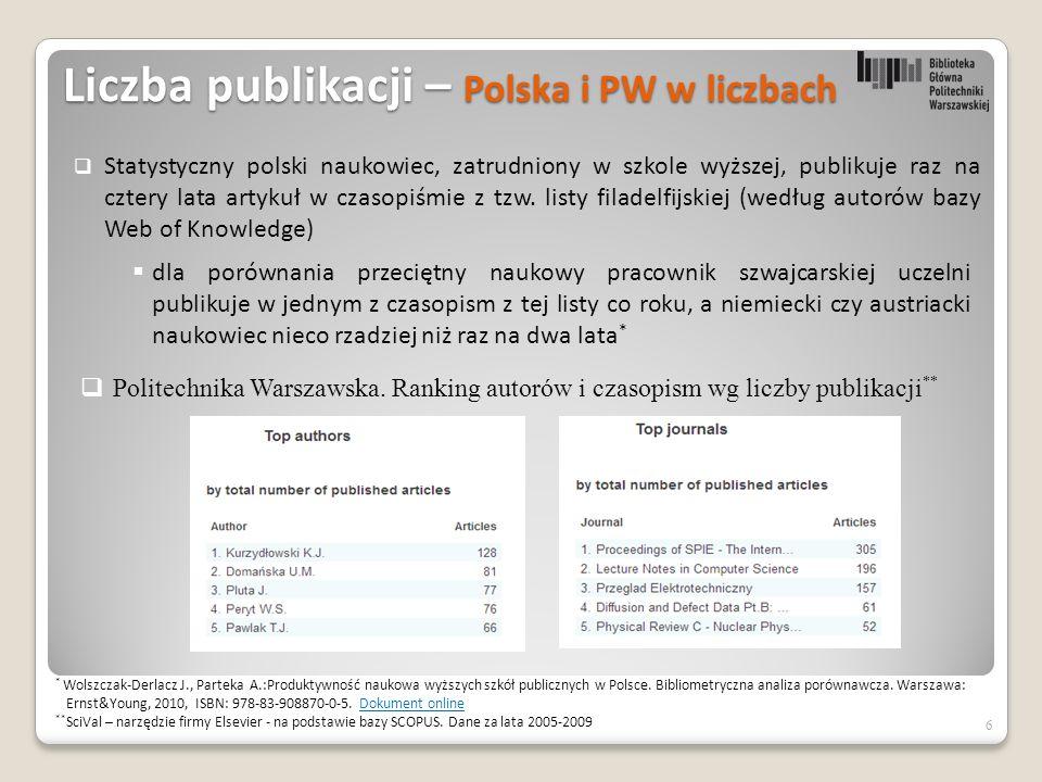 Liczba publikacji – Polska i PW w liczbach  Statystyczny polski naukowiec, zatrudniony w szkole wyższej, publikuje raz na cztery lata artykuł w czasopiśmie z tzw.