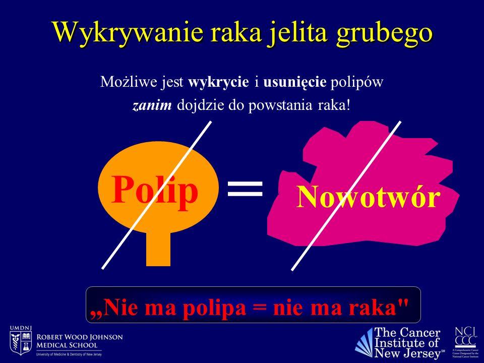 """Wykrywanie raka jelita grubego Polip = Nowotwór """" Nie ma polipa = nie ma raka Możliwe jest wykrycie i usunięcie polipów zanim dojdzie do powstania raka!"""
