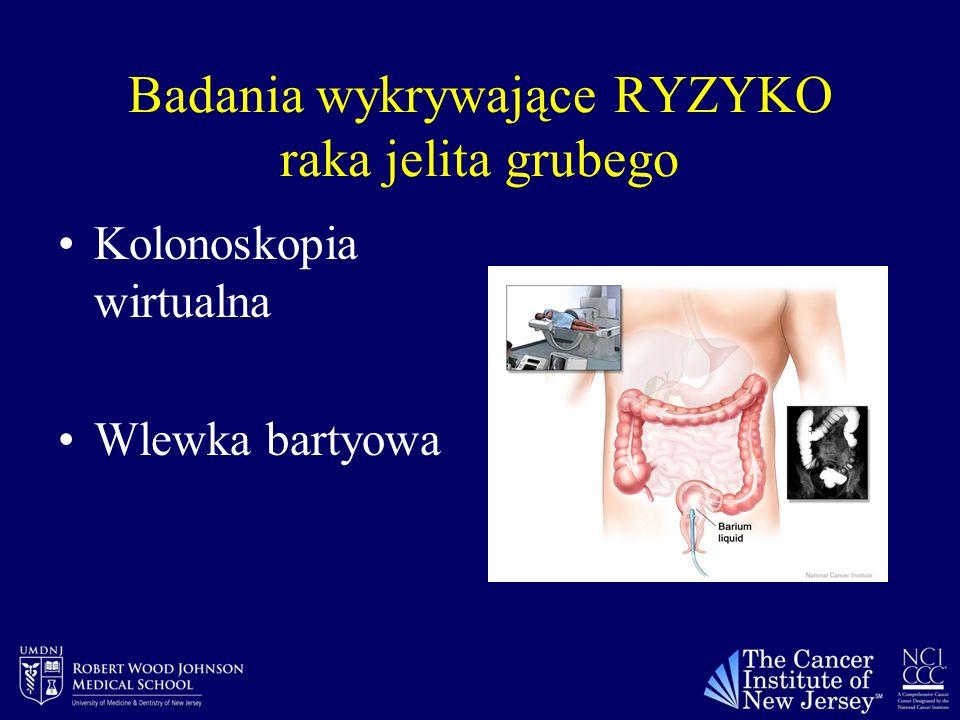 Badania wykrywające RYZYKO raka jelita grubego Kolonoskopia wirtualna Wlewka bartyowa