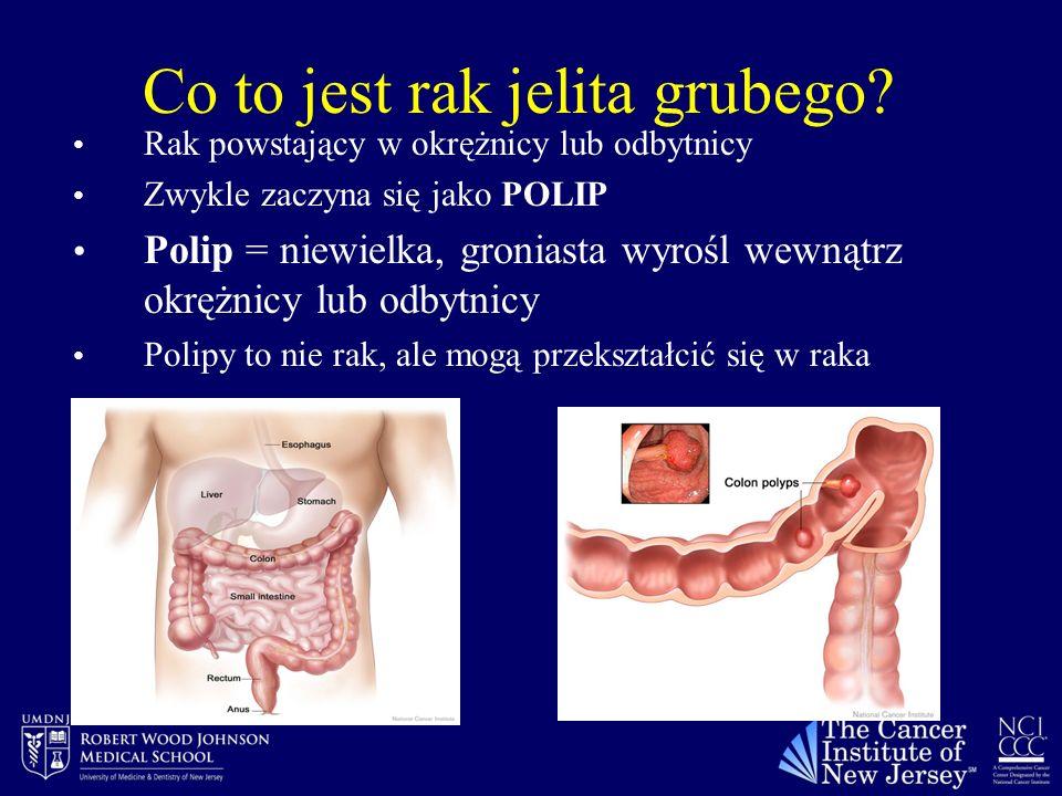 Co to jest rak jelita grubego? Rak powstający w okrężnicy lub odbytnicy Zwykle zaczyna się jako POLIP Polip = niewielka, groniasta wyrośl wewnątrz okr