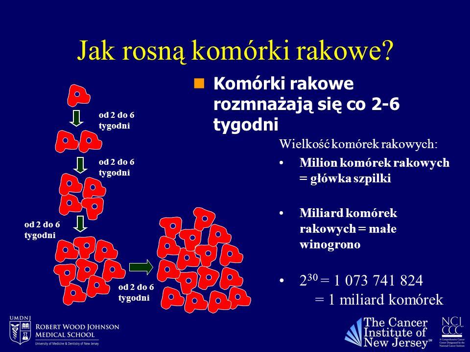 Jak rosną komórki rakowe? Wielkość komórek rakowych: Milion komórek rakowych = główka szpilki Miliard komórek rakowych = małe winogrono 2 30 = 1 073 7