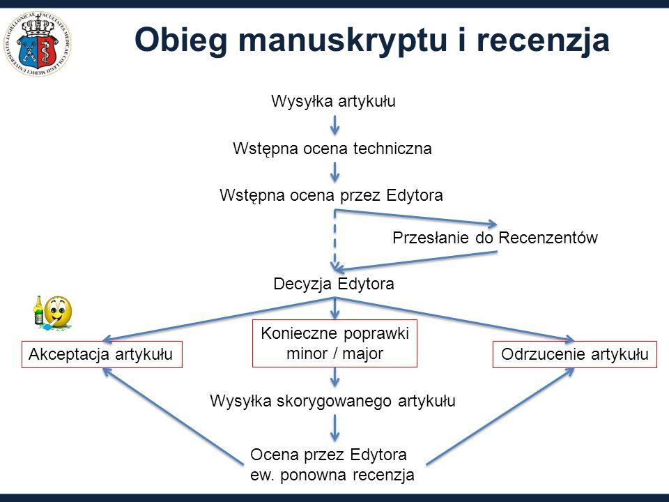 Obieg manuskryptu i recenzja Wysyłka artykułu Wstępna ocena techniczna Wstępna ocena przez Edytora Przesłanie do Recenzentów Decyzja Edytora Akceptacj