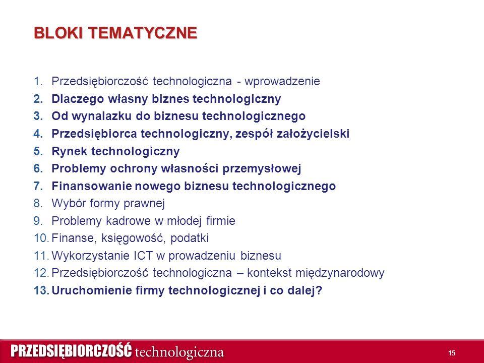 BLOKI TEMATYCZNE 1.Przedsiębiorczość technologiczna - wprowadzenie 2.Dlaczego własny biznes technologiczny 3.Od wynalazku do biznesu technologicznego 4.Przedsiębiorca technologiczny, zespół założycielski 5.Rynek technologiczny 6.Problemy ochrony własności przemysłowej 7.Finansowanie nowego biznesu technologicznego 8.Wybór formy prawnej 9.Problemy kadrowe w młodej firmie 10.Finanse, księgowość, podatki 11.Wykorzystanie ICT w prowadzeniu biznesu 12.Przedsiębiorczość technologiczna – kontekst międzynarodowy 13.Uruchomienie firmy technologicznej i co dalej.