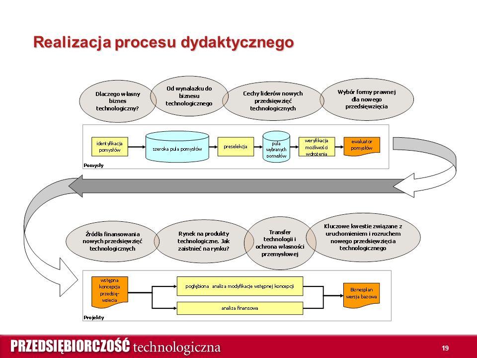 Realizacja procesu dydaktycznego 19