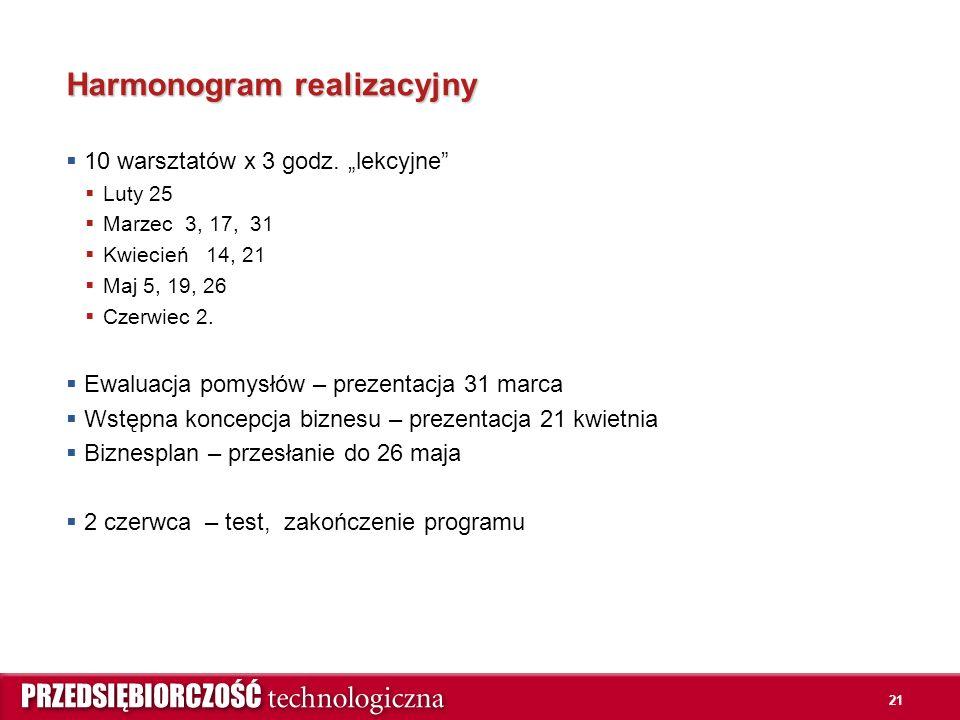 21 Harmonogram realizacyjny  10 warsztatów x 3 godz.