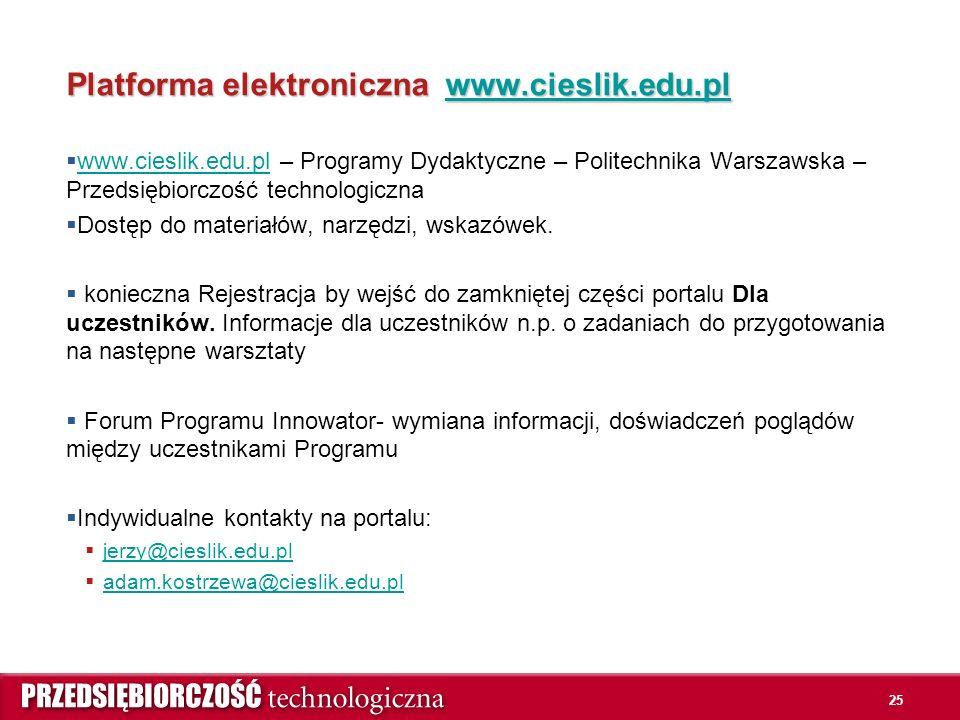25 Platforma elektroniczna www.cieslik.edu.pl www.cieslik.edu.pl  www.cieslik.edu.pl – Programy Dydaktyczne – Politechnika Warszawska – Przedsiębiorczość technologiczna www.cieslik.edu.pl  Dostęp do materiałów, narzędzi, wskazówek.