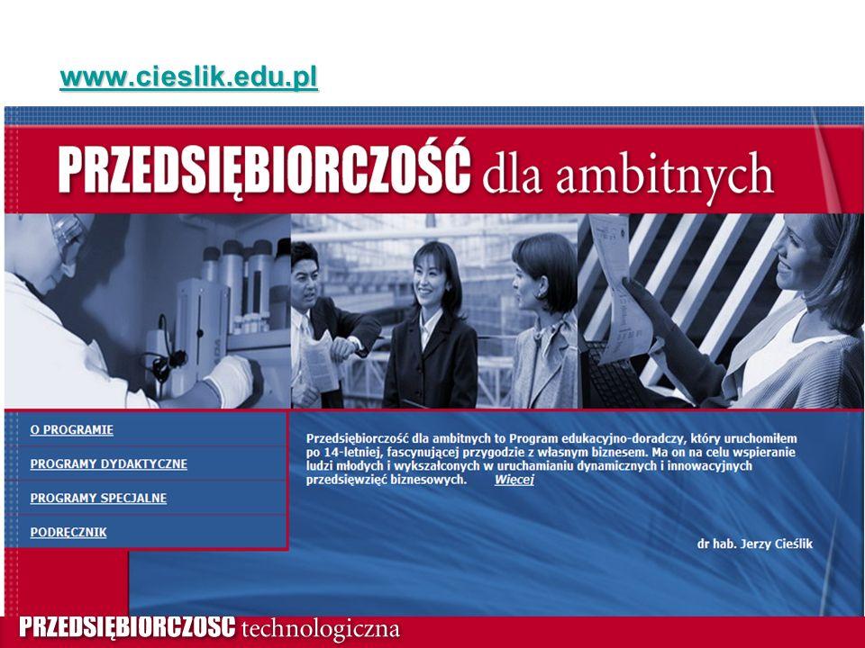 www.cieslik.edu.pl