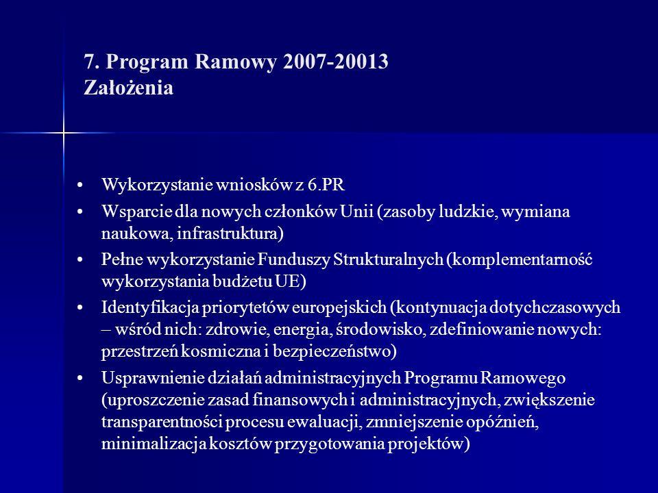 7. Program Ramowy 2007-20013 Założenia Wykorzystanie wniosków z 6.PR Wsparcie dla nowych członków Unii (zasoby ludzkie, wymiana naukowa, infrastruktur
