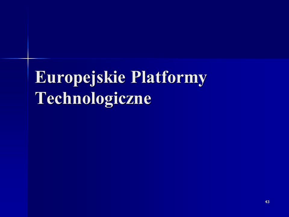 43 Europejskie Platformy Technologiczne