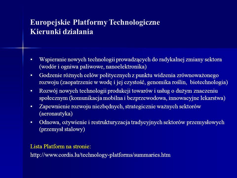 Europejskie Platformy Technologiczne Kierunki działania Wspieranie nowych technologii prowadzących do radykalnej zmiany sektora (wodór i ogniwa paliwowe, nanoelektronika) Godzenie różnych celów politycznych z punktu widzenia zrównoważonego rozwoju (zaopatrzenie w wodę i jej czystość, genomika roślin, biotechnologia) Rozwój nowych technologii produkcji towarów i usług o dużym znaczeniu społecznym (komunikacja mobilna i bezprzewodowa, innowacyjne lekarstwa) Zapewnienie rozwoju niezbędnych, strategicznie ważnych sektorów (aeronautyka) Odnowa, ożywienie i restrukturyzacja tradycyjnych sektorów przemysłowych (przemysł stalowy) Lista Platform na stronie: http://www.cordis.lu/technology-platforms/summaries.htm