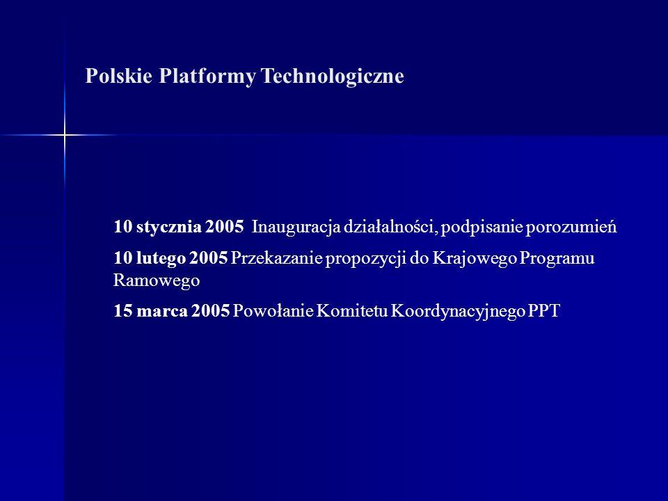 Polskie Platformy Technologiczne 10 stycznia 2005 Inauguracja działalności, podpisanie porozumień 10 lutego 2005 Przekazanie propozycji do Krajowego Programu Ramowego 15 marca 2005 Powołanie Komitetu Koordynacyjnego PPT