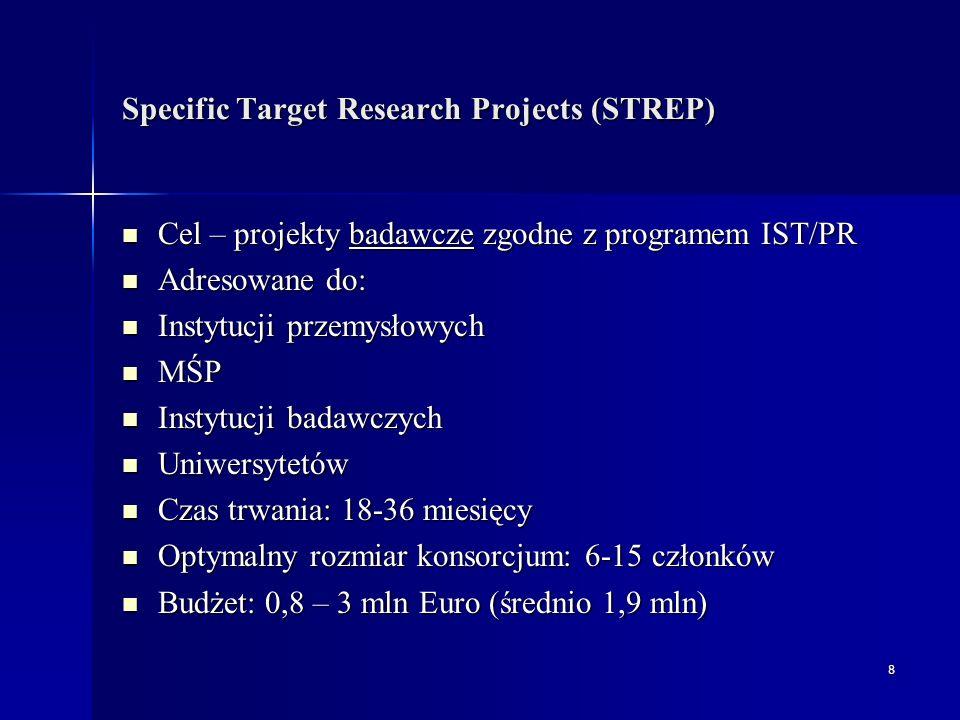 8 Specific Target Research Projects (STREP) Cel – projekty badawcze zgodne z programem IST/PR Cel – projekty badawcze zgodne z programem IST/PR Adresowane do: Adresowane do: Instytucji przemysłowych Instytucji przemysłowych MŚP MŚP Instytucji badawczych Instytucji badawczych Uniwersytetów Uniwersytetów Czas trwania: 18-36 miesięcy Czas trwania: 18-36 miesięcy Optymalny rozmiar konsorcjum: 6-15 członków Optymalny rozmiar konsorcjum: 6-15 członków Budżet: 0,8 – 3 mln Euro (średnio 1,9 mln) Budżet: 0,8 – 3 mln Euro (średnio 1,9 mln)