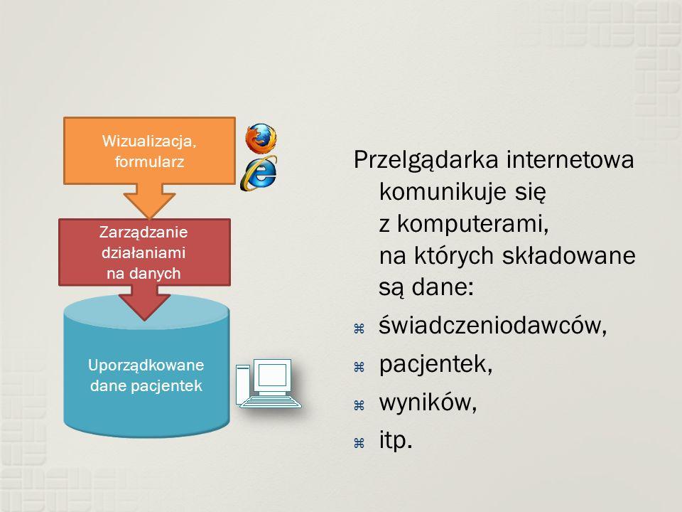 Przelgądarka internetowa komunikuje się z komputerami, na których składowane są dane:  świadczeniodawców,  pacjentek,  wyników,  itp.