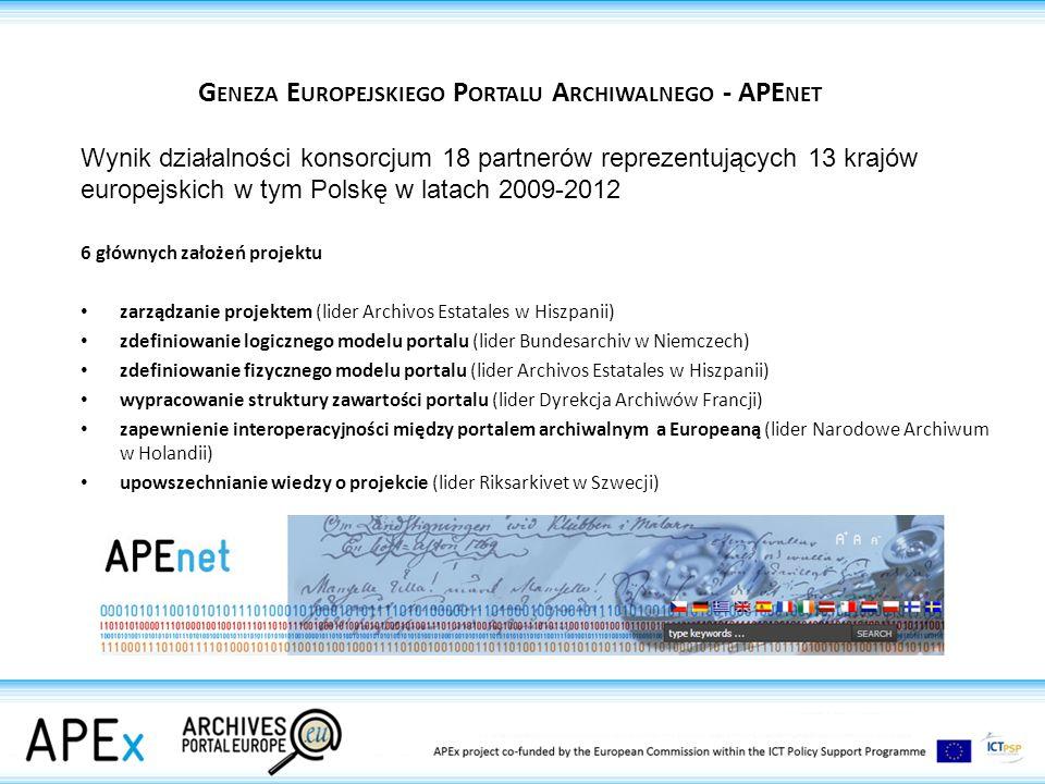 14.5 miliona opisów jednostek archiwalnych linki do 63 milionów stron zdigitalizowanych materiałów archiwalnych 98 000 pomocy archiwalnych i przewodników po zasobie Materiał z 63 instytucji z 14 krajów Europy APE NET – BILANS ZA LATA 2009-2012