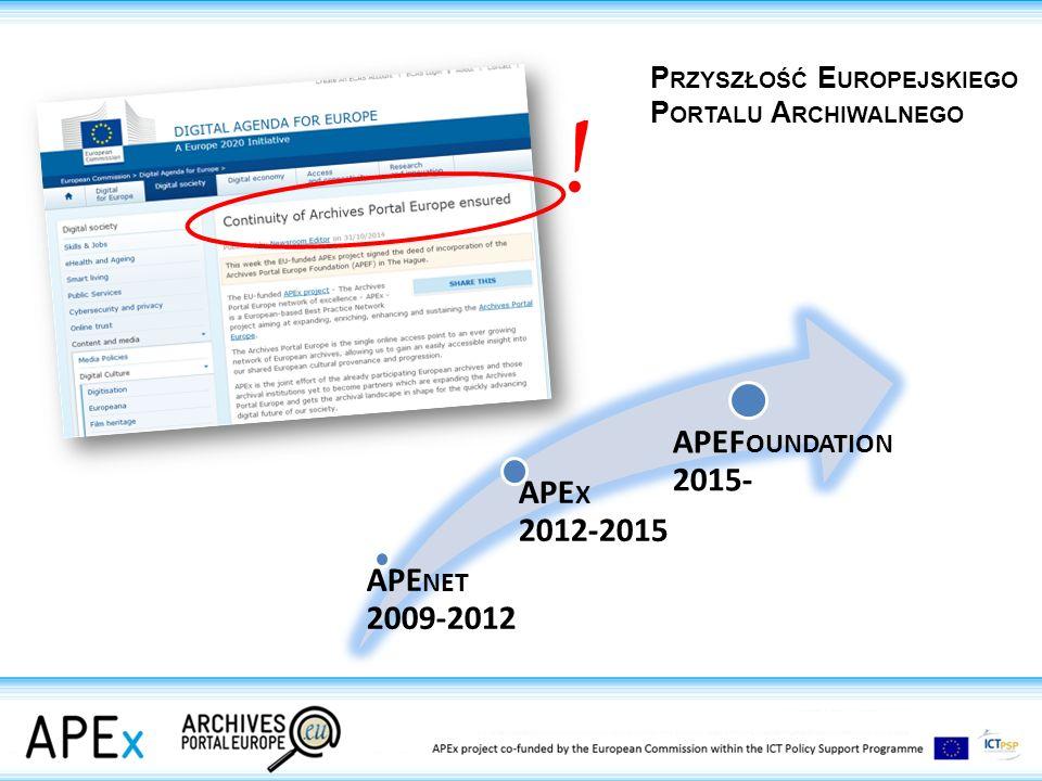APE NET 2009-2012 APE X 2012-2015 APEF OUNDATION 2015- P RZYSZŁOŚĆ E UROPEJSKIEGO P ORTALU A RCHIWALNEGO !