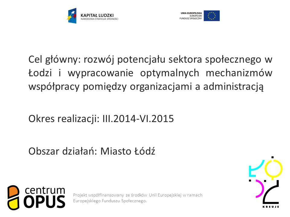 Model współpracy Cel główny: rozwój potencjału sektora społecznego w Łodzi i wypracowanie optymalnych mechanizmów współpracy pomiędzy organizacjami a administracją Okres realizacji: III.2014-VI.2015 Obszar działań: Miasto Łódź Projekt współfinansowany ze środków Unii Europejskiej w ramach Europejskiego Funduszu Społecznego.