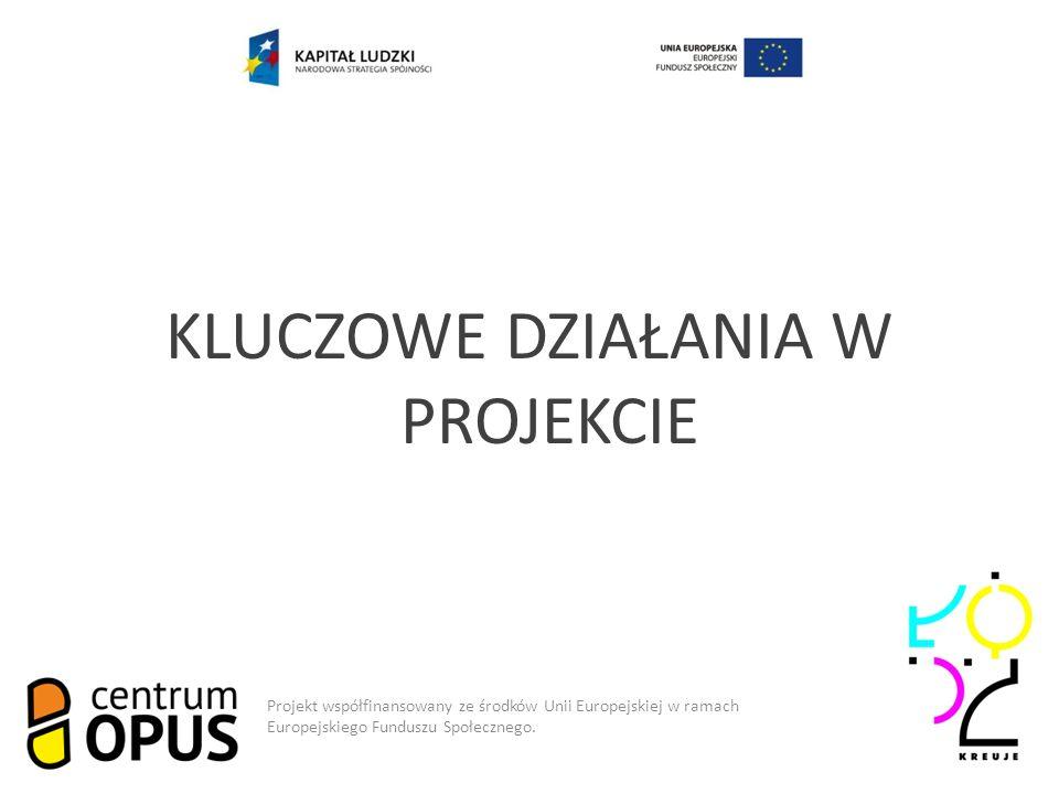 Model współpracy KLUCZOWE DZIAŁANIA W PROJEKCIE Projekt współfinansowany ze środków Unii Europejskiej w ramach Europejskiego Funduszu Społecznego.