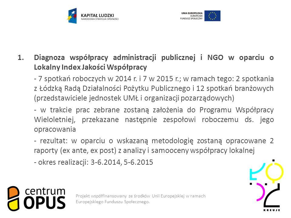 Model współpracy 1.Diagnoza współpracy administracji publicznej i NGO w oparciu o Lokalny Index Jakości Współpracy - 7 spotkań roboczych w 2014 r.