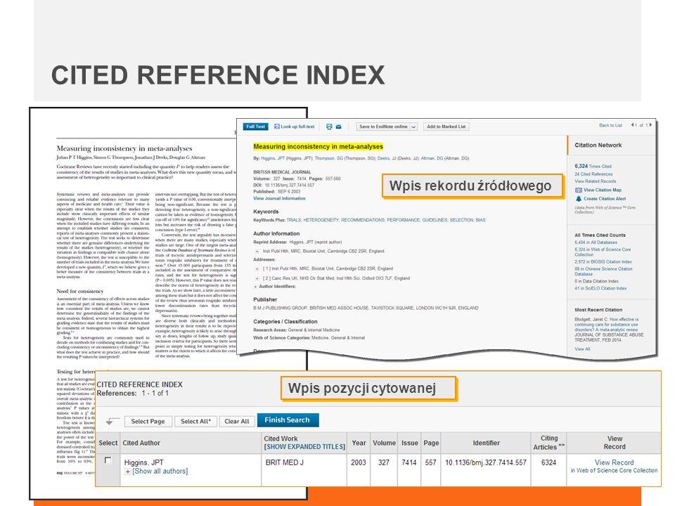 CITED REFERENCE INDEX Wpis rekordu źródłowego Wpis pozycji cytowanej