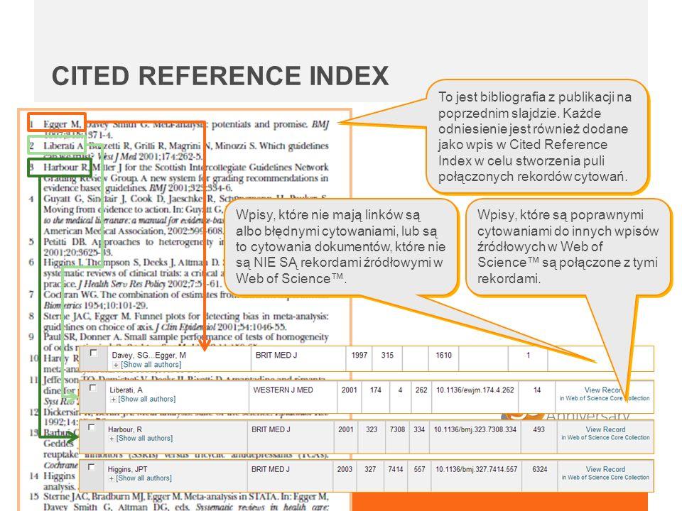 To jest bibliografia z publikacji na poprzednim slajdzie.