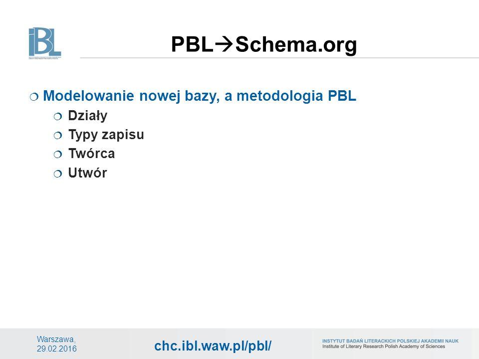 chc.ibl.waw.pl/pbl/ PBL  Schema.org Warszawa, 29.02.2016  Modelowanie nowej bazy, a metodologia PBL  Działy  Typy zapisu  Twórca  Utwór