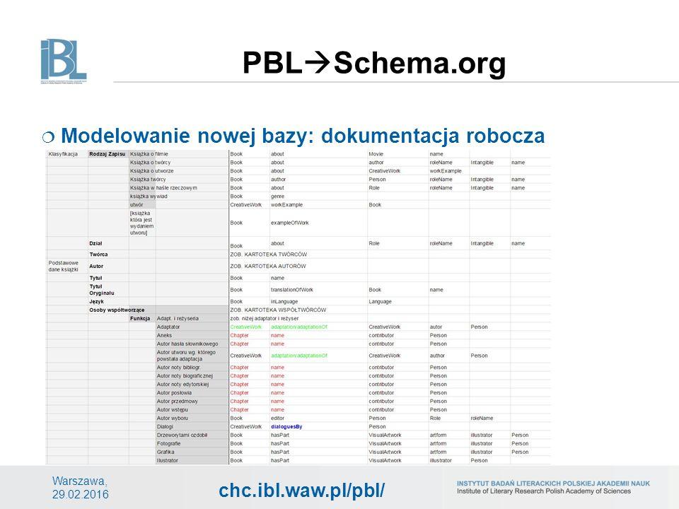 chc.ibl.waw.pl/pbl/ PBL  Schema.org Warszawa, 29.02.2016  Modelowanie nowej bazy: dokumentacja robocza