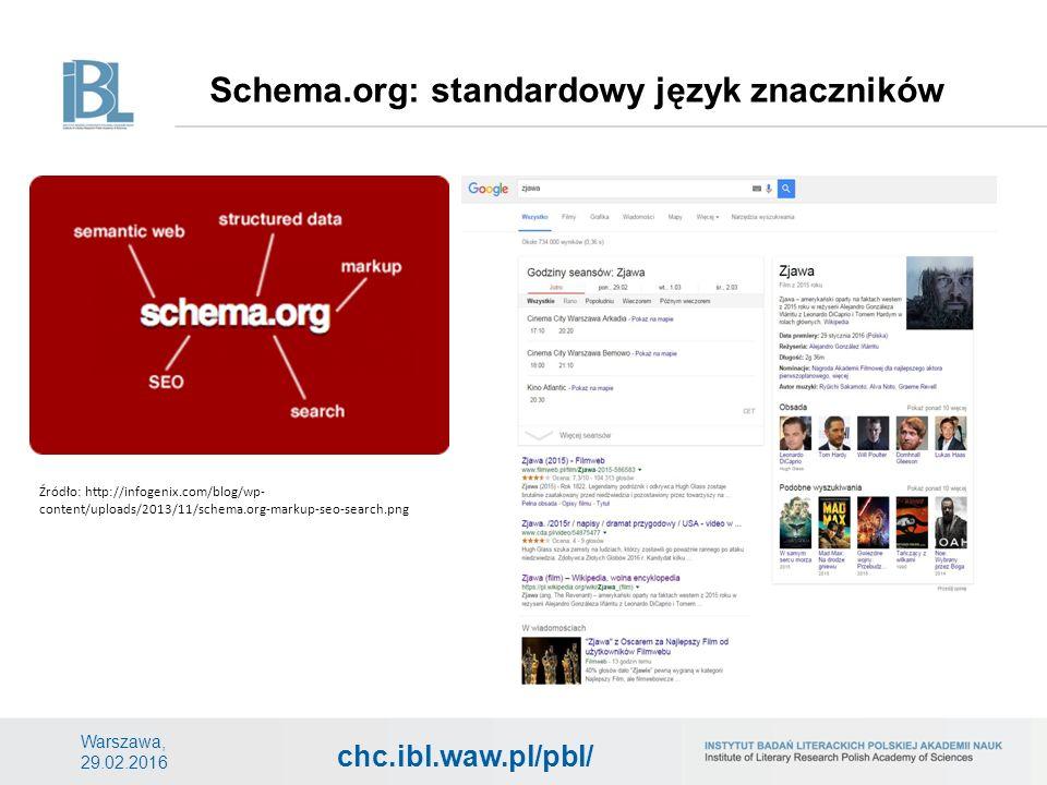 chc.ibl.waw.pl/pbl/ Schema.org: standardowy język znaczników Warszawa, 29.02.2016 Źródło: http://infogenix.com/blog/wp- content/uploads/2013/11/schema.org-markup-seo-search.png