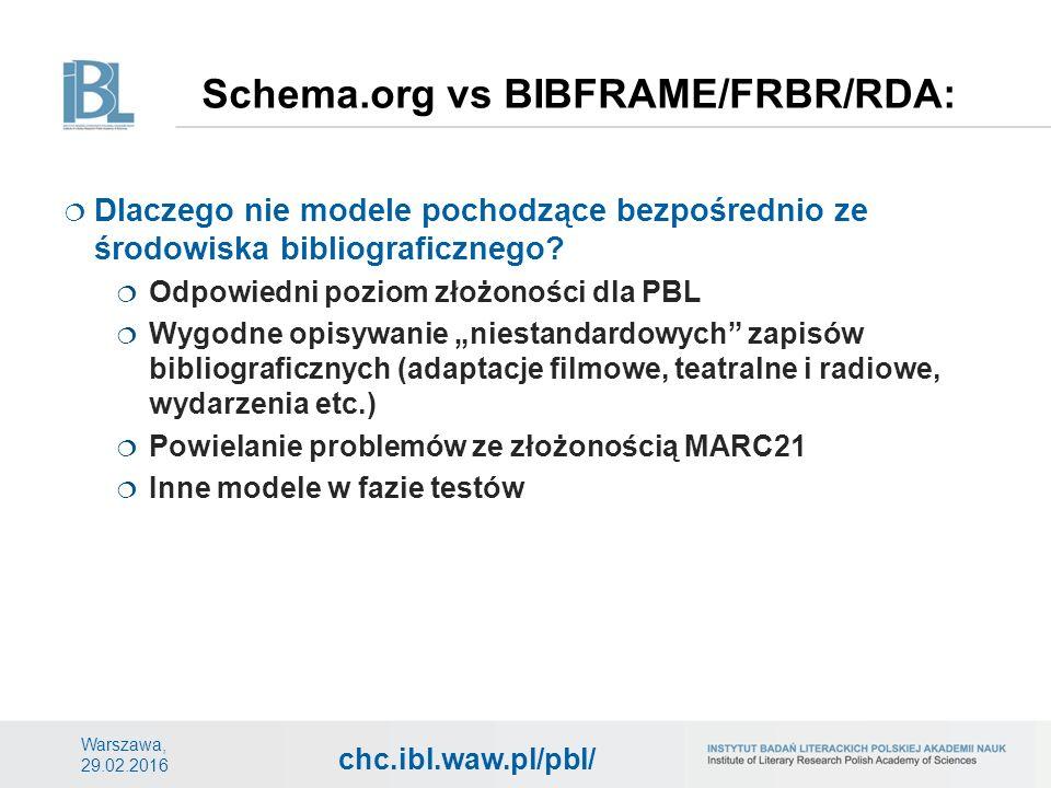 chc.ibl.waw.pl/pbl/ Schema.org vs BIBFRAME/FRBR/RDA: Warszawa, 29.02.2016  Dlaczego nie modele pochodzące bezpośrednio ze środowiska bibliograficznego.