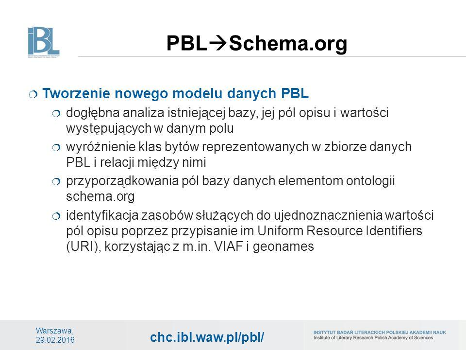 chc.ibl.waw.pl/pbl/ PBL  Schema.org Warszawa, 29.02.2016  Tworzenie nowego modelu danych PBL  dogłębna analiza istniejącej bazy, jej pól opisu i wartości występujących w danym polu  wyróżnienie klas bytów reprezentowanych w zbiorze danych PBL i relacji między nimi  przyporządkowania pól bazy danych elementom ontologii schema.org  identyfikacja zasobów służących do ujednoznacznienia wartości pól opisu poprzez przypisanie im Uniform Resource Identifiers (URI), korzystając z m.in.