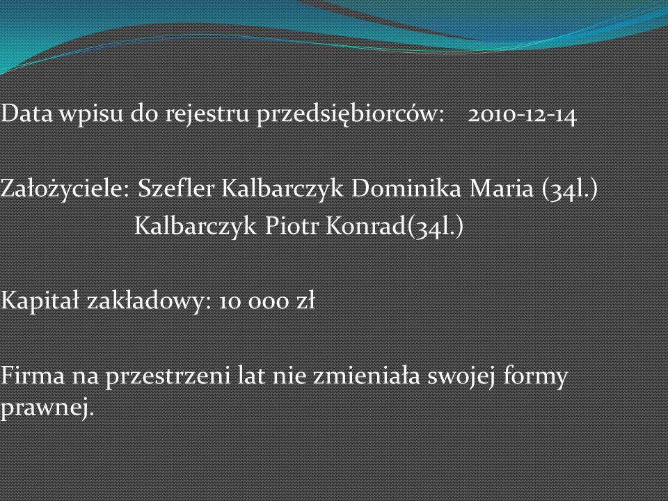Data wpisu do rejestru przedsiębiorców:2010-12-14 Założyciele: Szefler Kalbarczyk Dominika Maria (34l.) Kalbarczyk Piotr Konrad(34l.) Kapitał zakładowy: 10 000 zł Firma na przestrzeni lat nie zmieniała swojej formy prawnej.